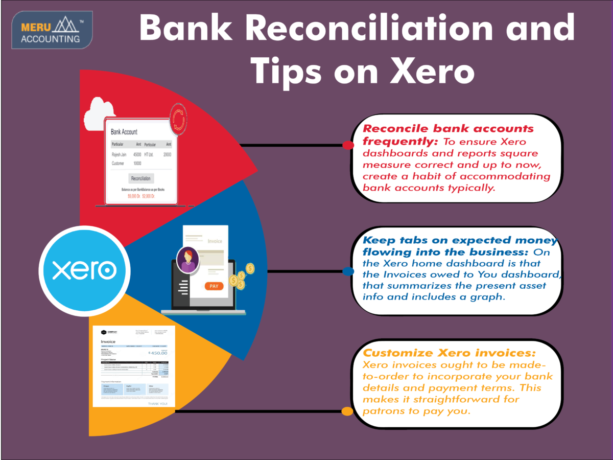 Bank Reconciliation and Tips on Xero