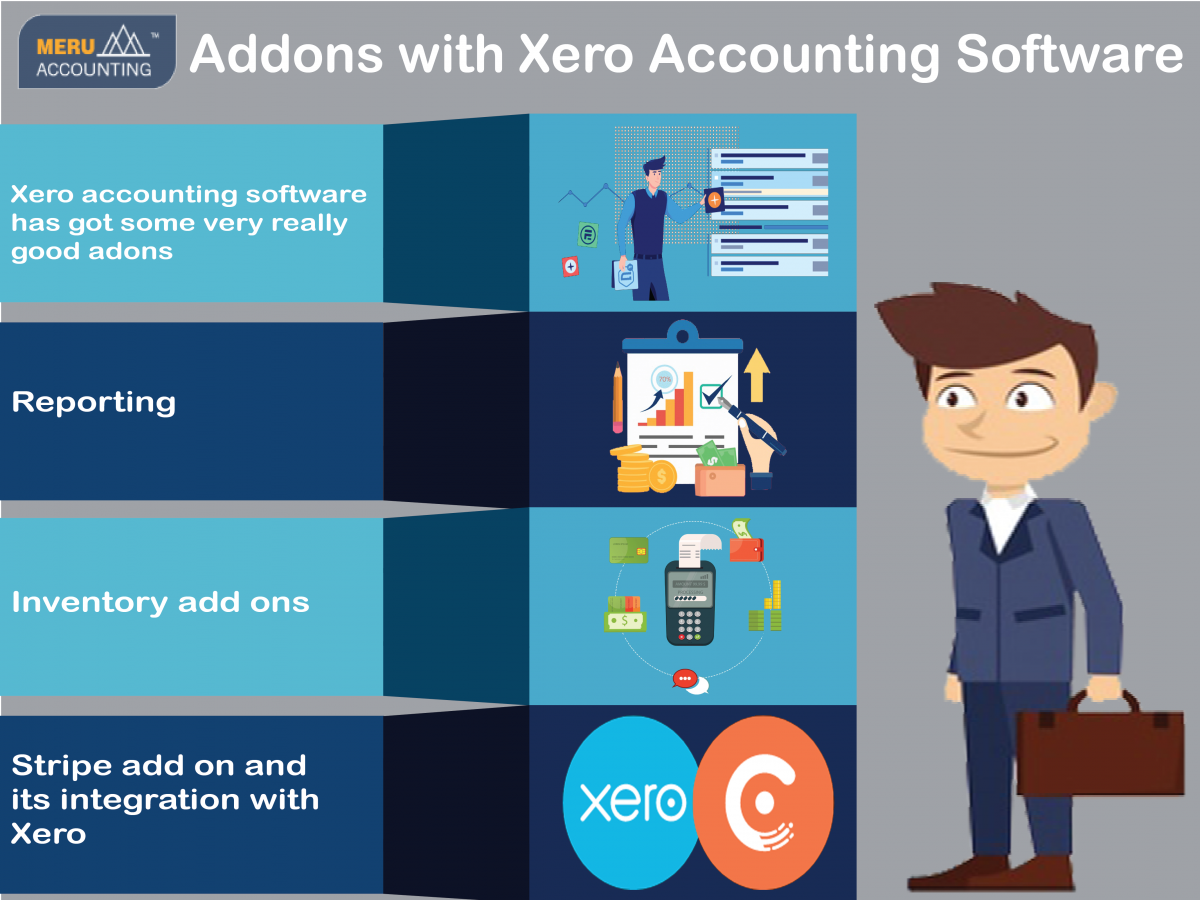 Addons with Xero accounting Software 1024x768-02