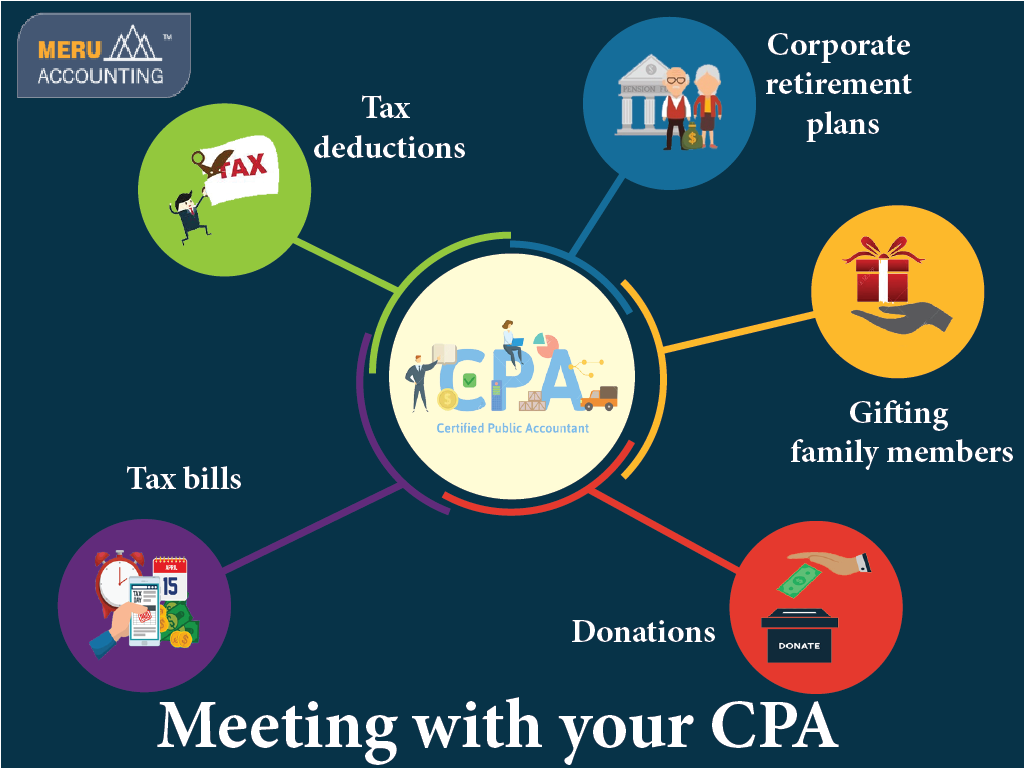 Meeting with your CPA 1024x768-02