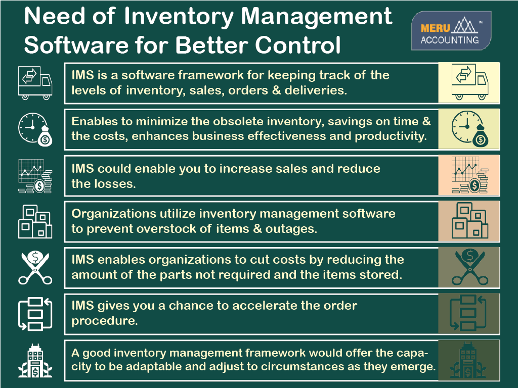 Need of Inventory Management Software for Better Control 1024x768-02