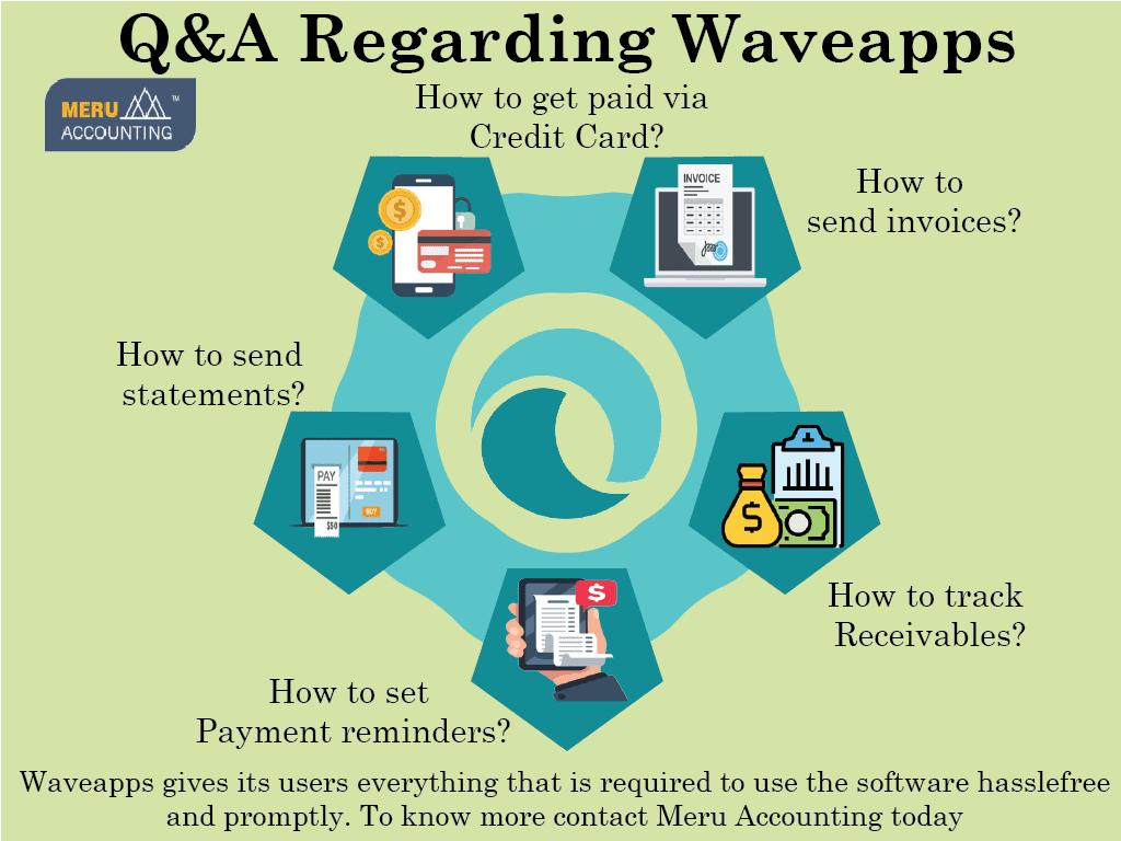 Q&A Regarding Waveapps 1024x768-02