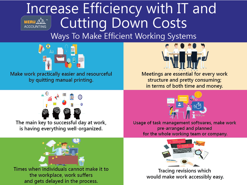 Increase Efficiency with IT and Cutting Down Costs 1024x768-02