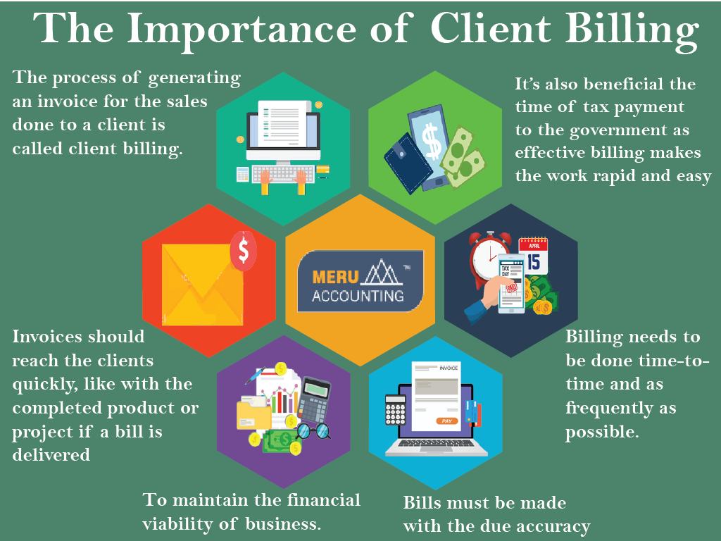 The Importance of Client Billing 1024x768-02