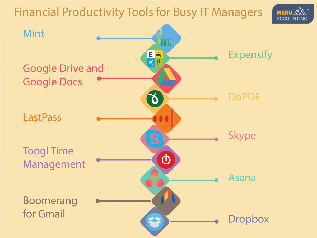 Financial Productivity Tools for Busy IT Managers Infographics