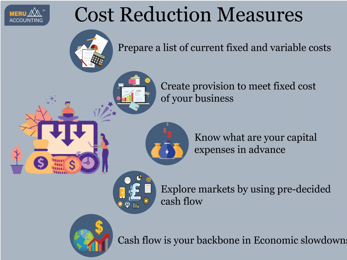 Cost Reduction Measures 1024x768-02