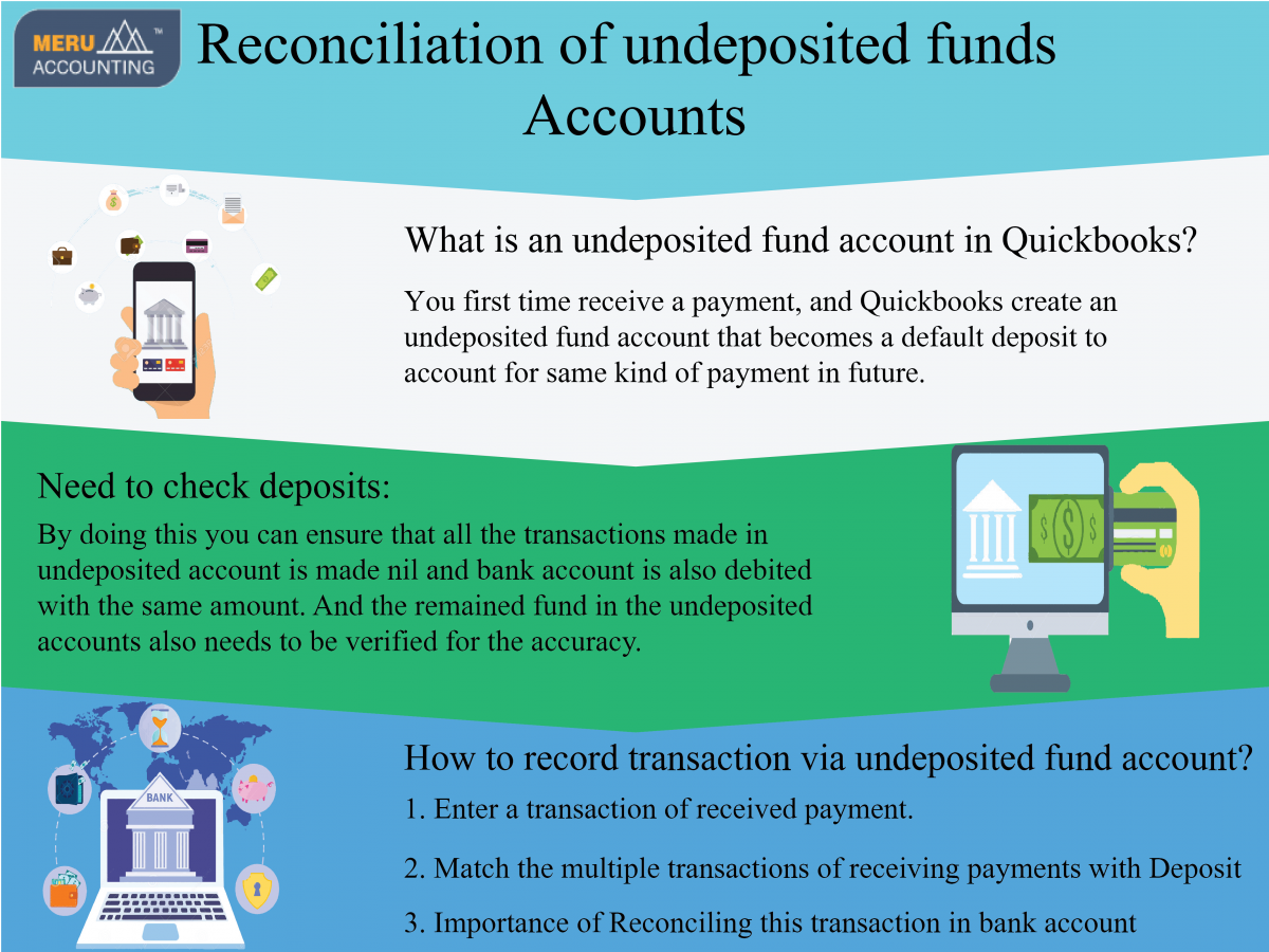 Reconciliation of undeposited funds Infographics
