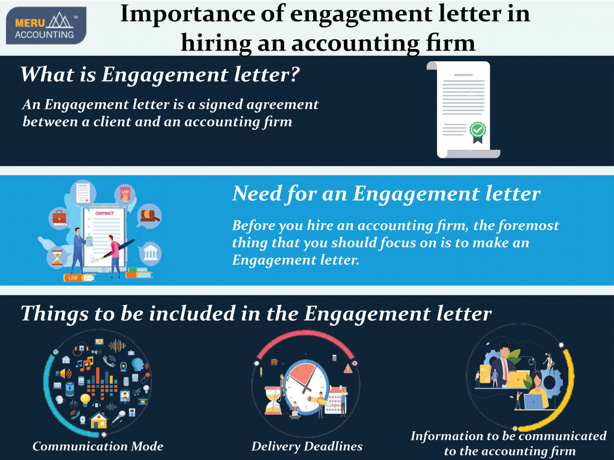 Importance of engagement letter in hiring an accounting firm Infographics