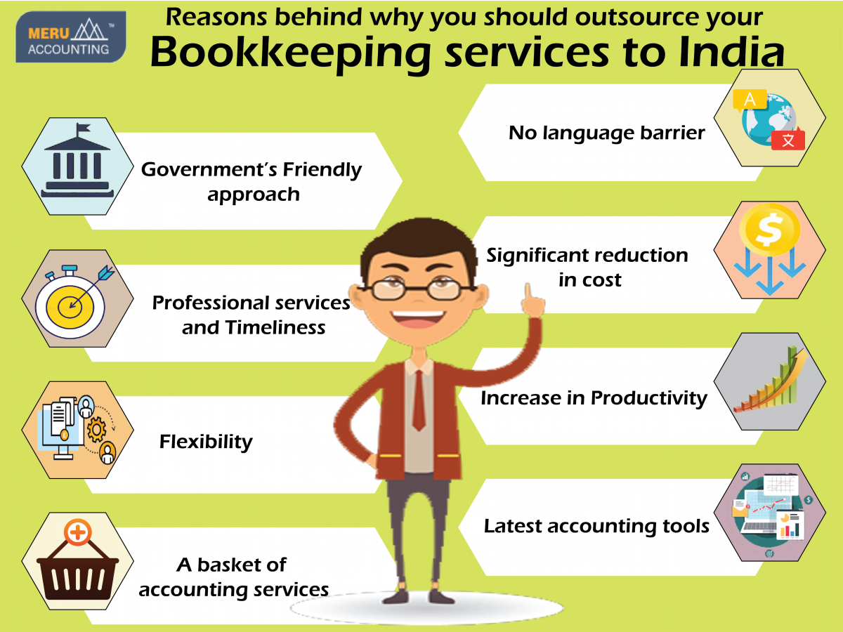 Reasons behind why you should outsource your Bookkeeping services to India Infographics