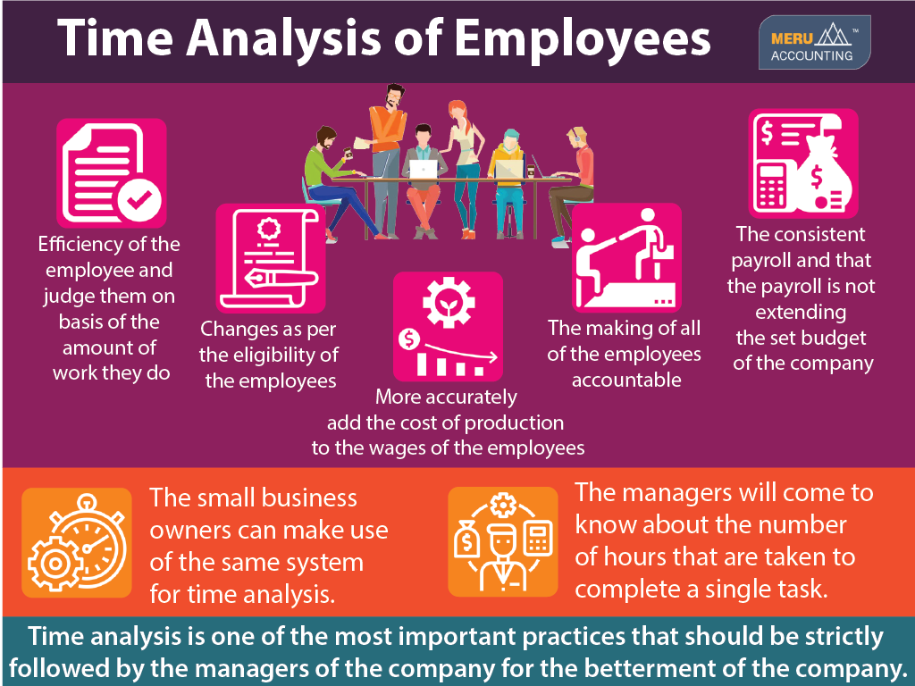 Time Analysis of Employees 1024x768-02