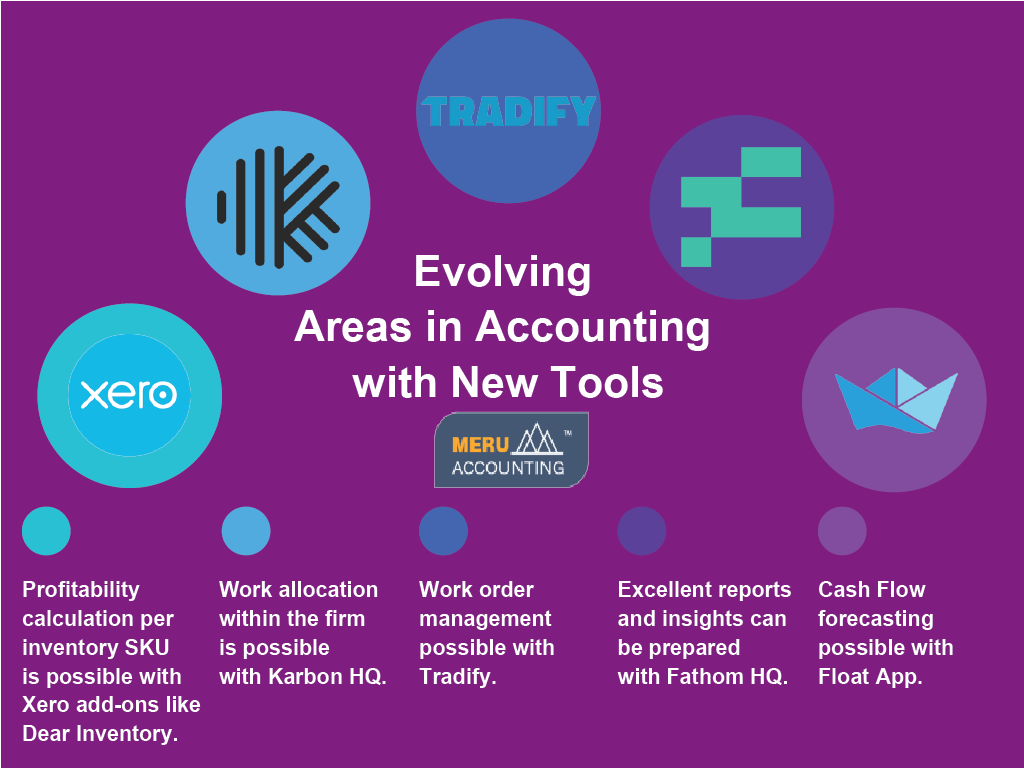 Evolving Areas in Accounting with New Tools 1024x768-02