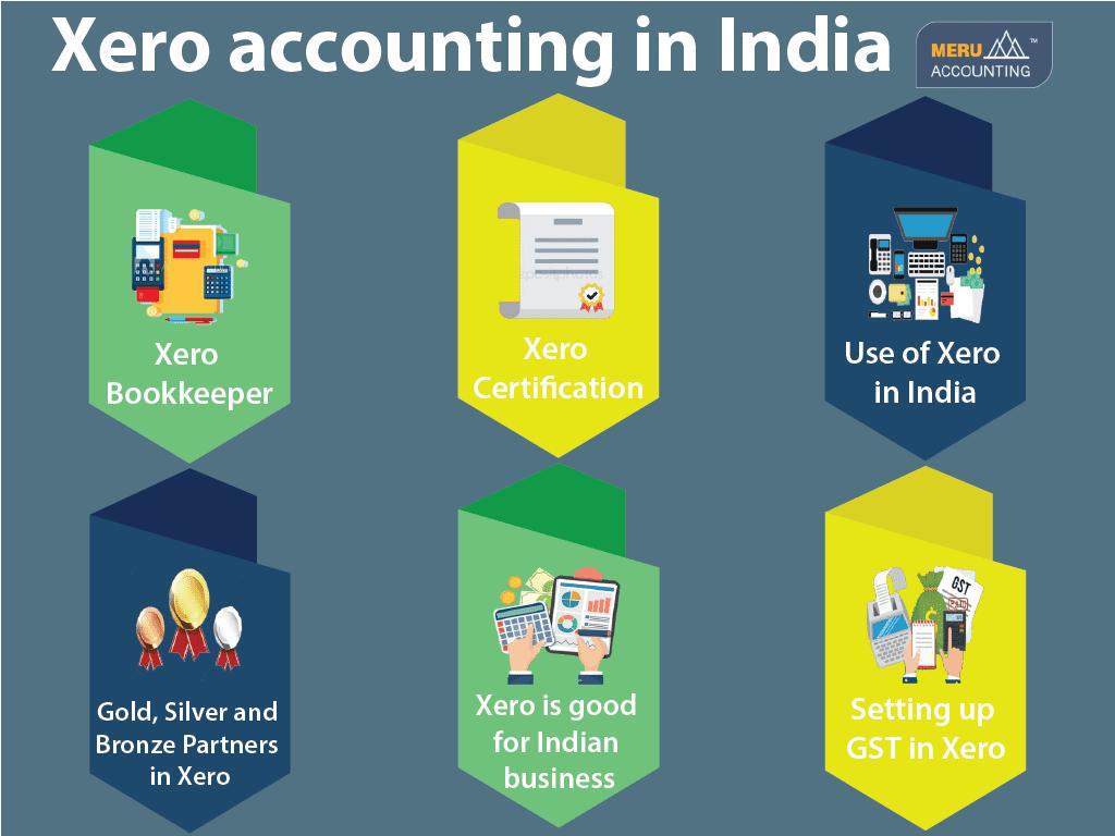 Xero accounting in India 1024x768-02