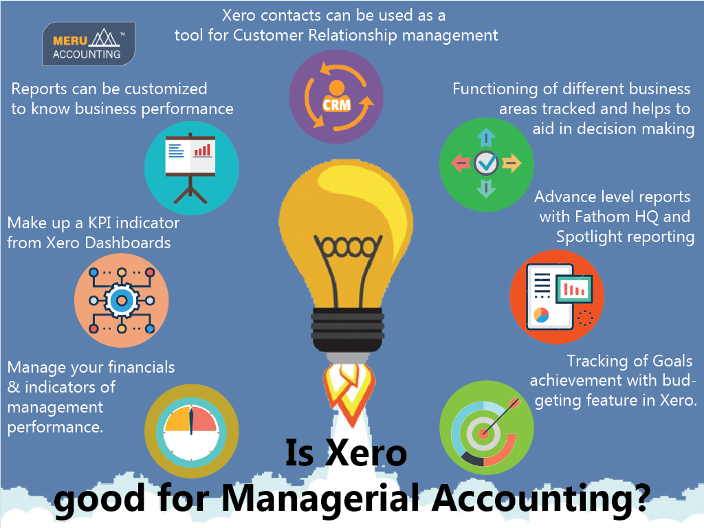 Xero for Managerial Accounting, Xero for Accoutning need