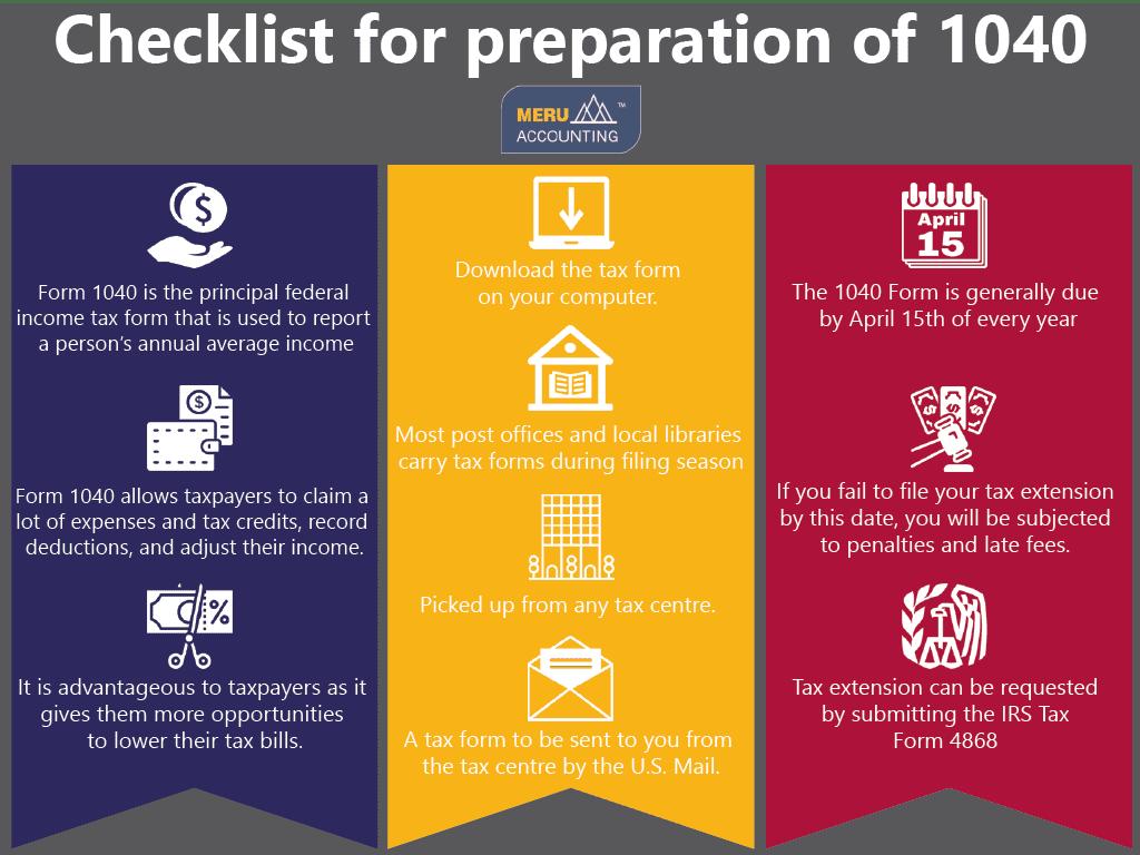 Checklist for preparation of 1040 1024x768-02