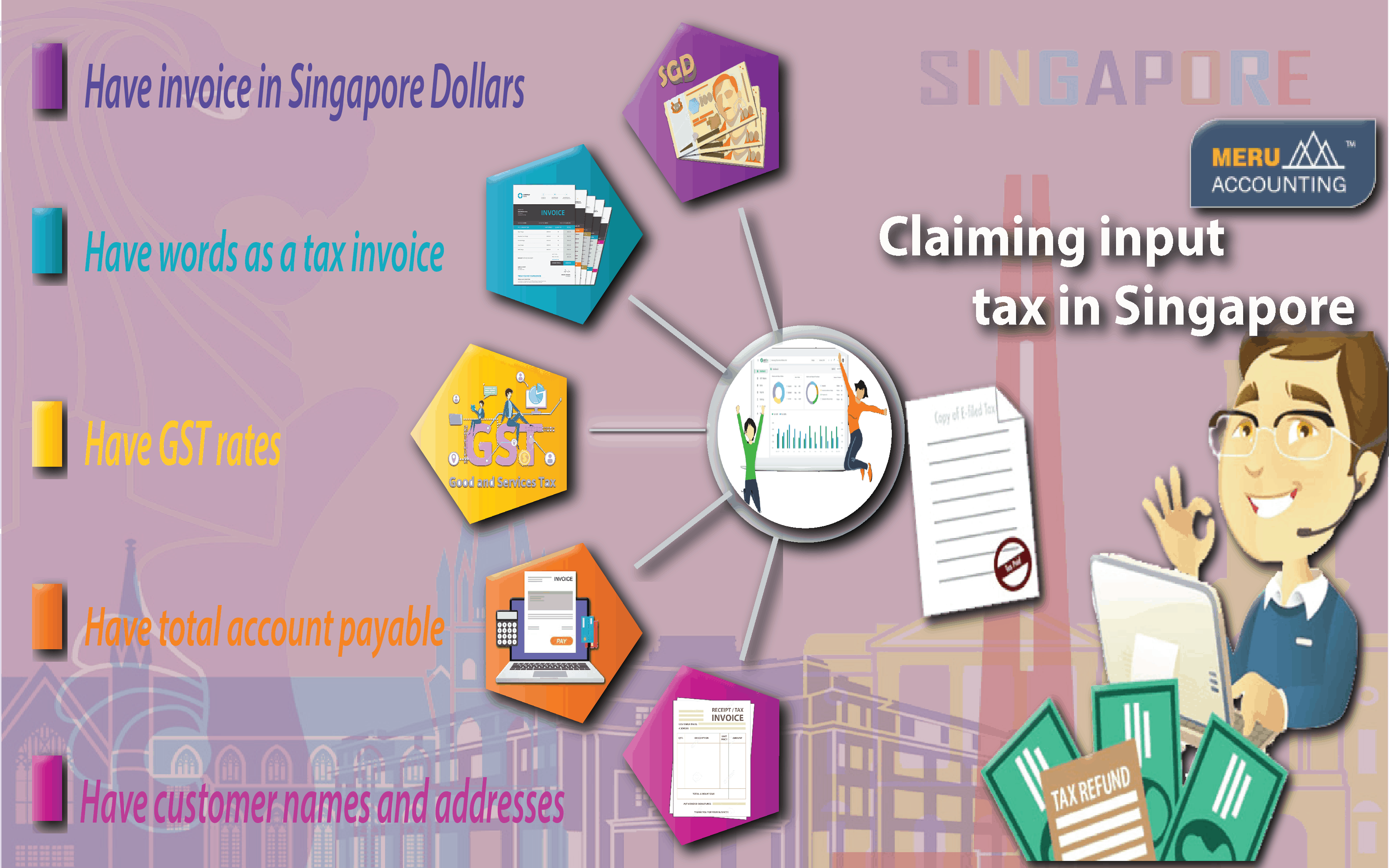 Claiming input tax in Singapore 800x500-01 (1)
