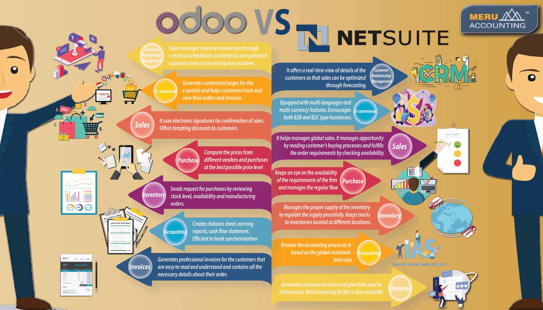 Odoo vs Netsuite 700x400-01