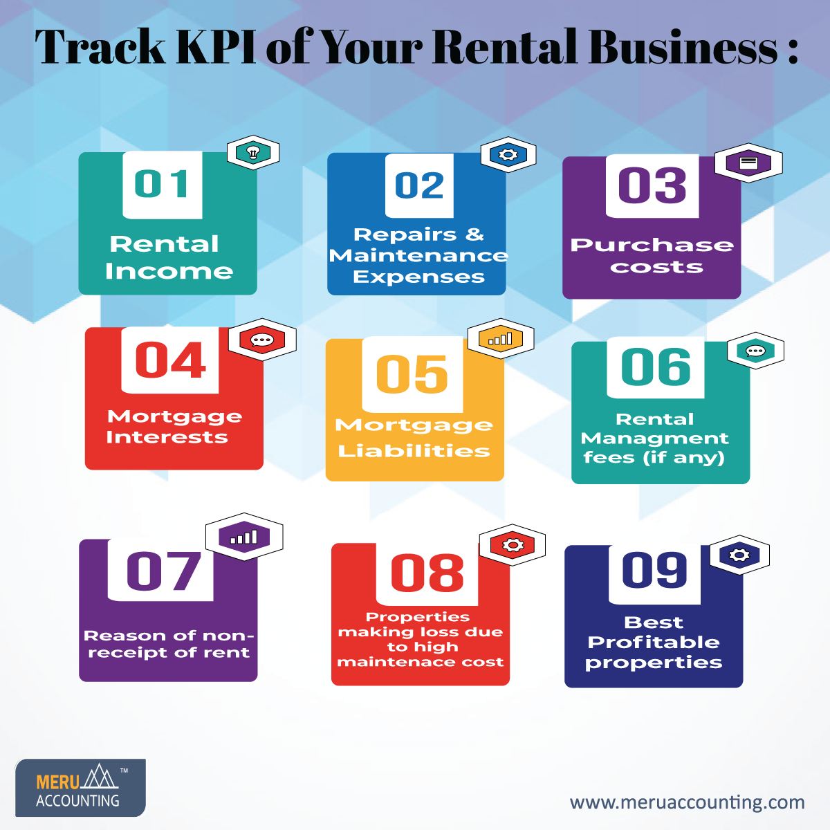 Rental properties KPI