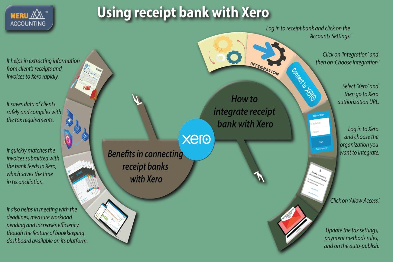 Using receipt bank with Xero 900x600