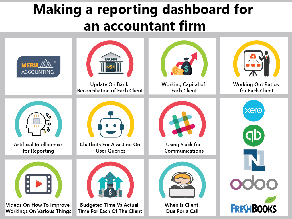 Making a reporting dashboard for an accountant firm 1024x768-02